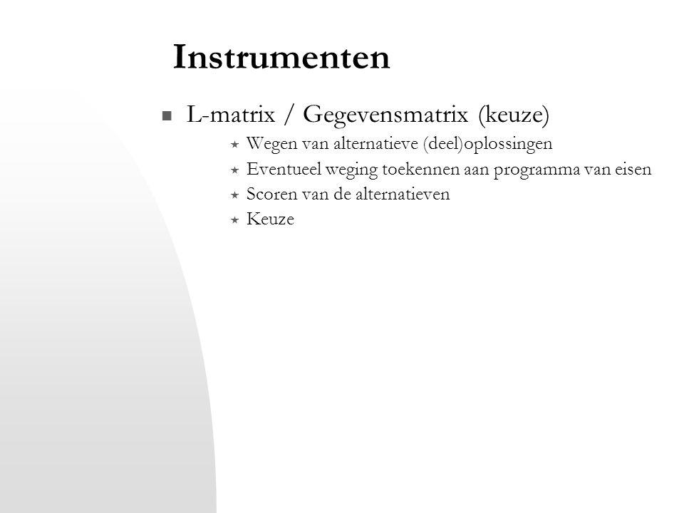 Instrumenten L-matrix / Gegevensmatrix (keuze)