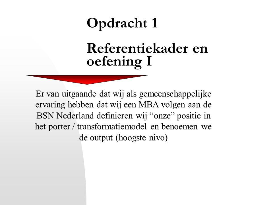 Opdracht 1 Referentiekader en oefening I