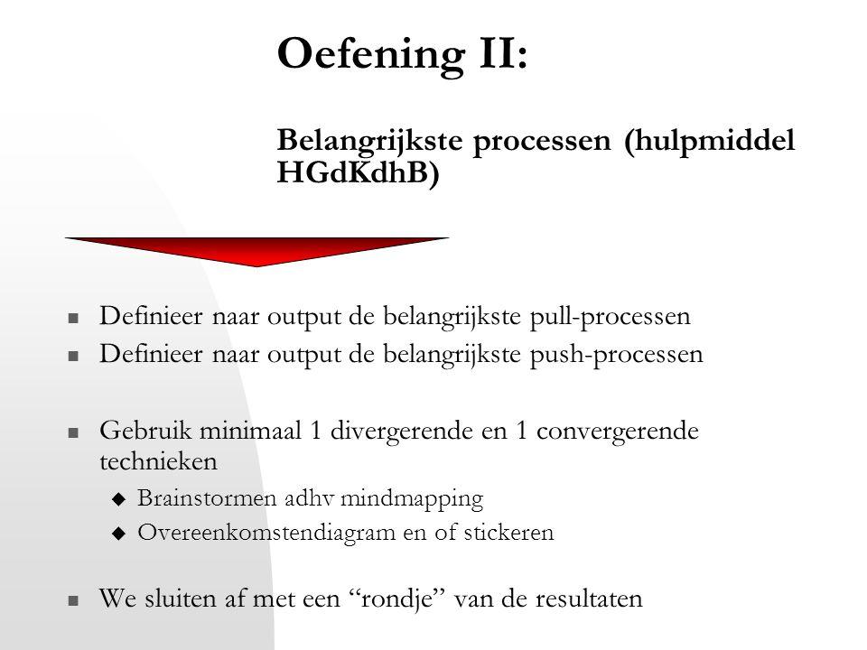Oefening II: Belangrijkste processen (hulpmiddel HGdKdhB)