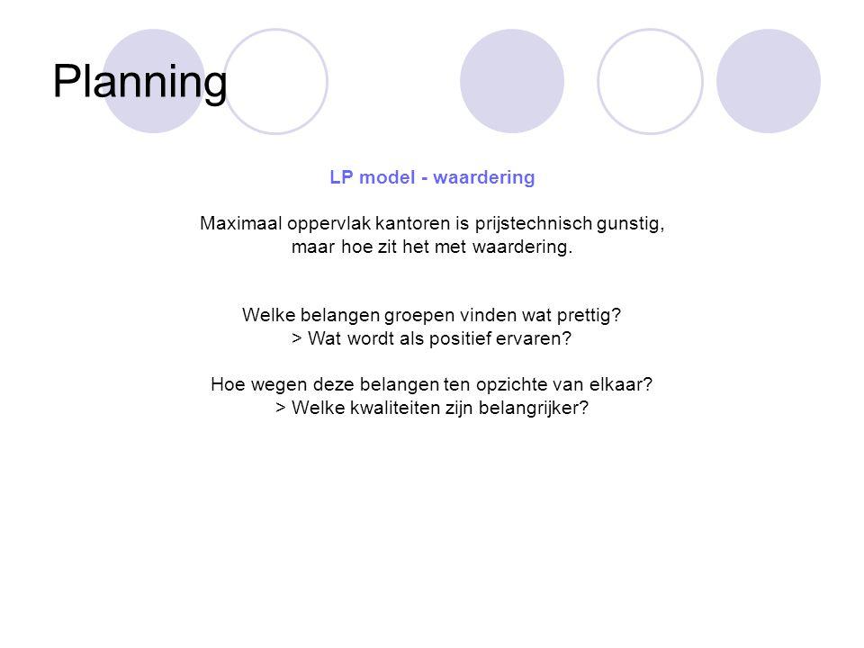 Planning LP model - waardering