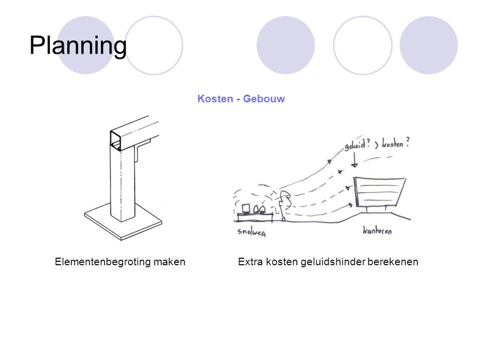 Planning Kosten - Gebouw Elementenbegroting maken
