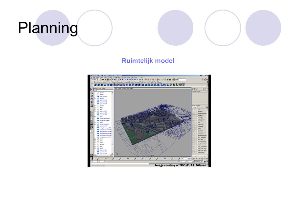 Planning Ruimtelijk model