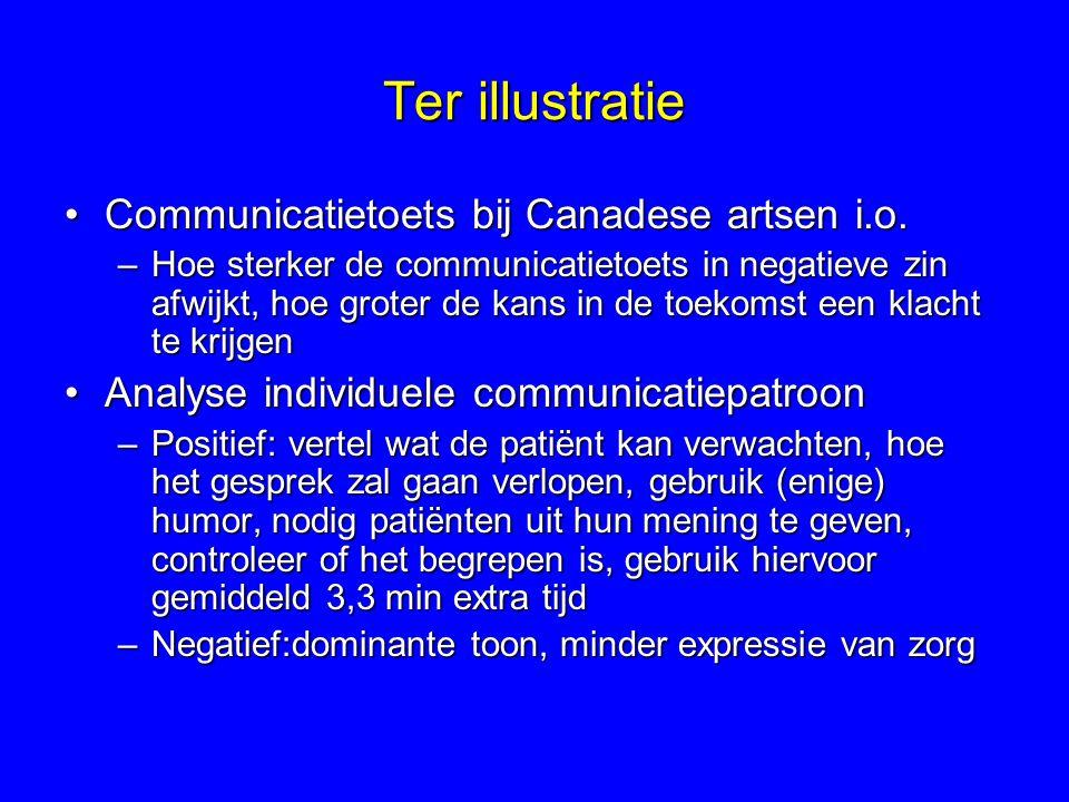 Ter illustratie Communicatietoets bij Canadese artsen i.o.
