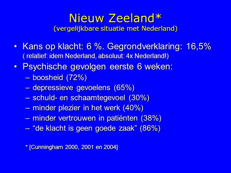 Nieuw Zeeland* (vergelijkbare situatie met Nederland)