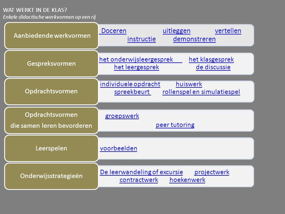 Aanbiedende werkvormen Gespreksvormen