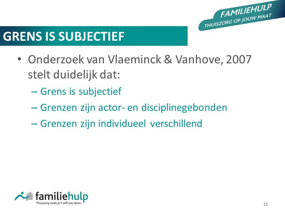 GRENS IS SUBJECTIEF Onderzoek van Vlaeminck & Vanhove, 2007 stelt duidelijk dat: Grens is subjectief.