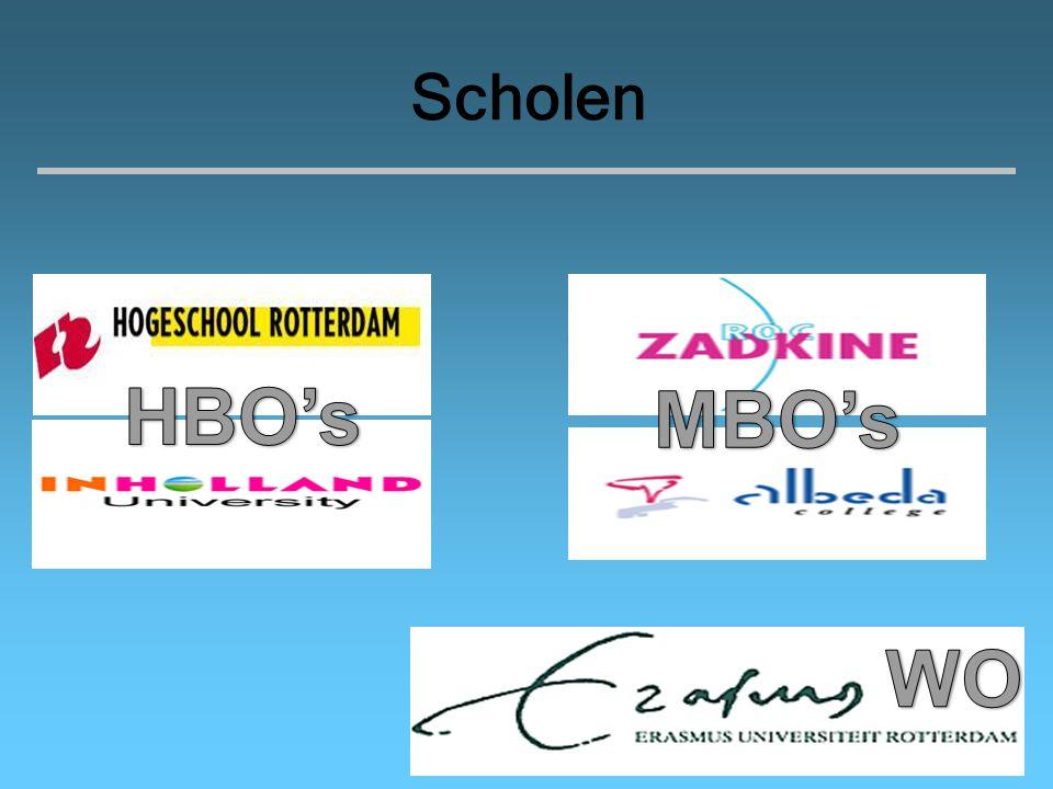 Scholen HBO's MBO's WO