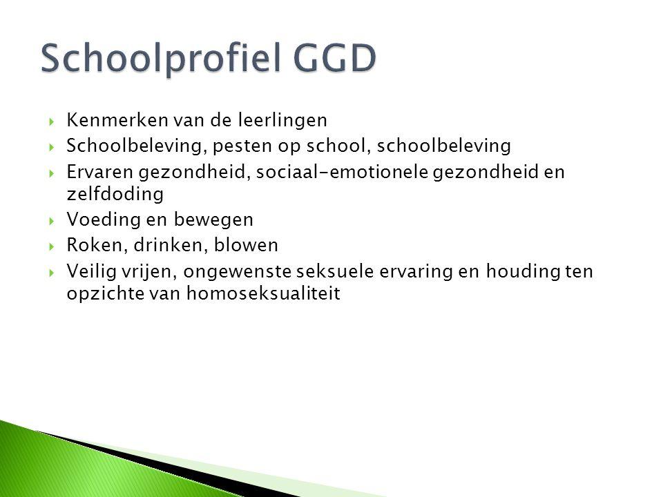 Schoolprofiel GGD Kenmerken van de leerlingen