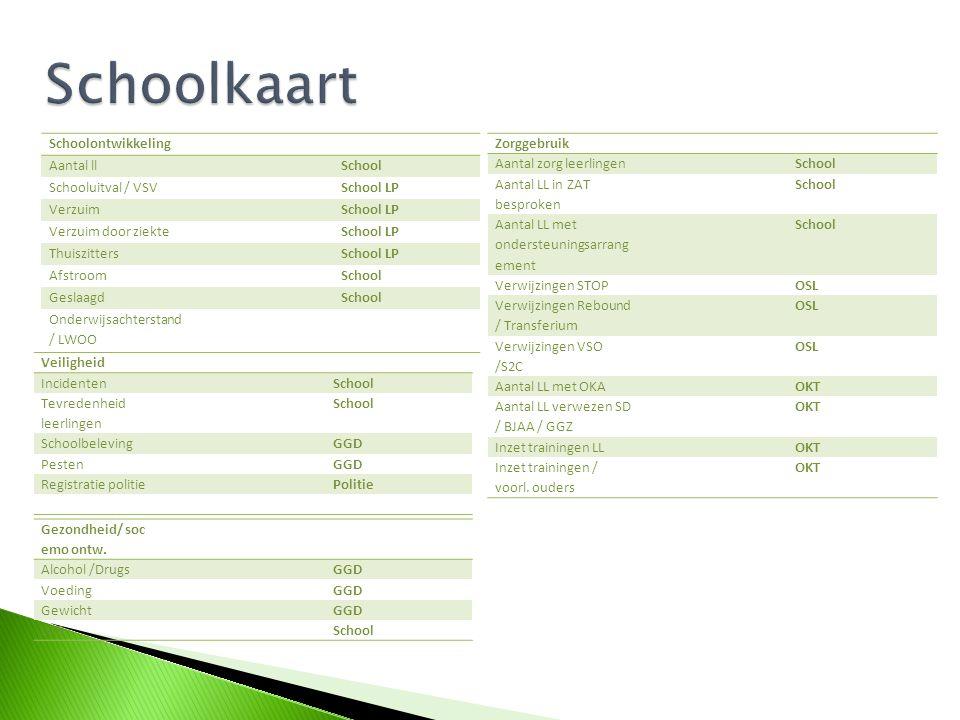 Schoolkaart Schoolontwikkeling Aantal ll School Schooluitval / VSV