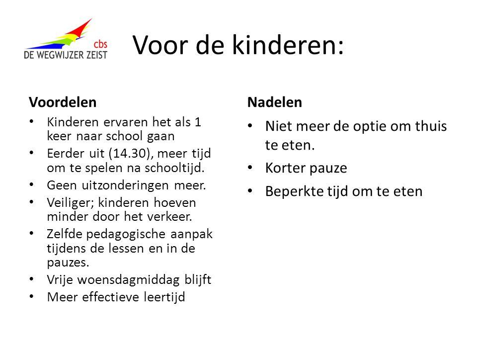 Voor de kinderen: Voordelen Nadelen