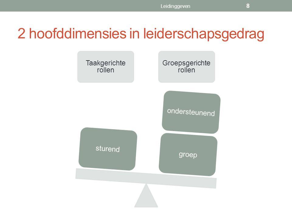 2 hoofddimensies in leiderschapsgedrag