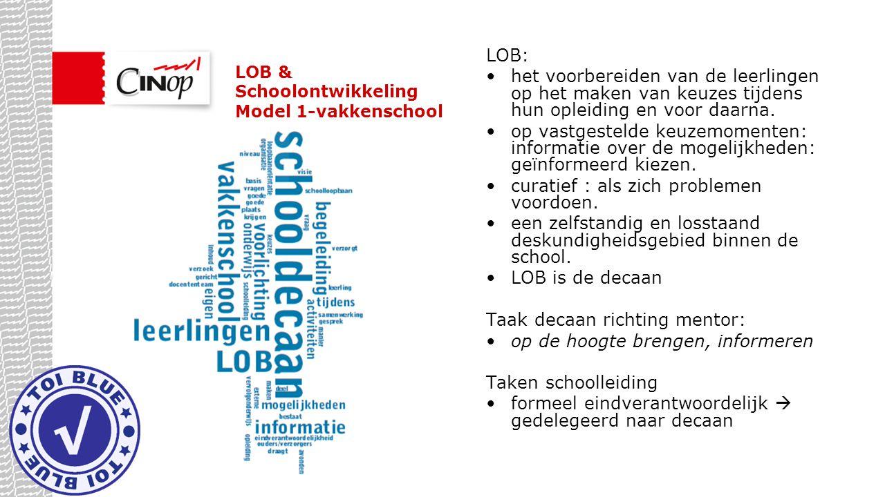 LOB & Schoolontwikkeling Model 1-vakkenschool