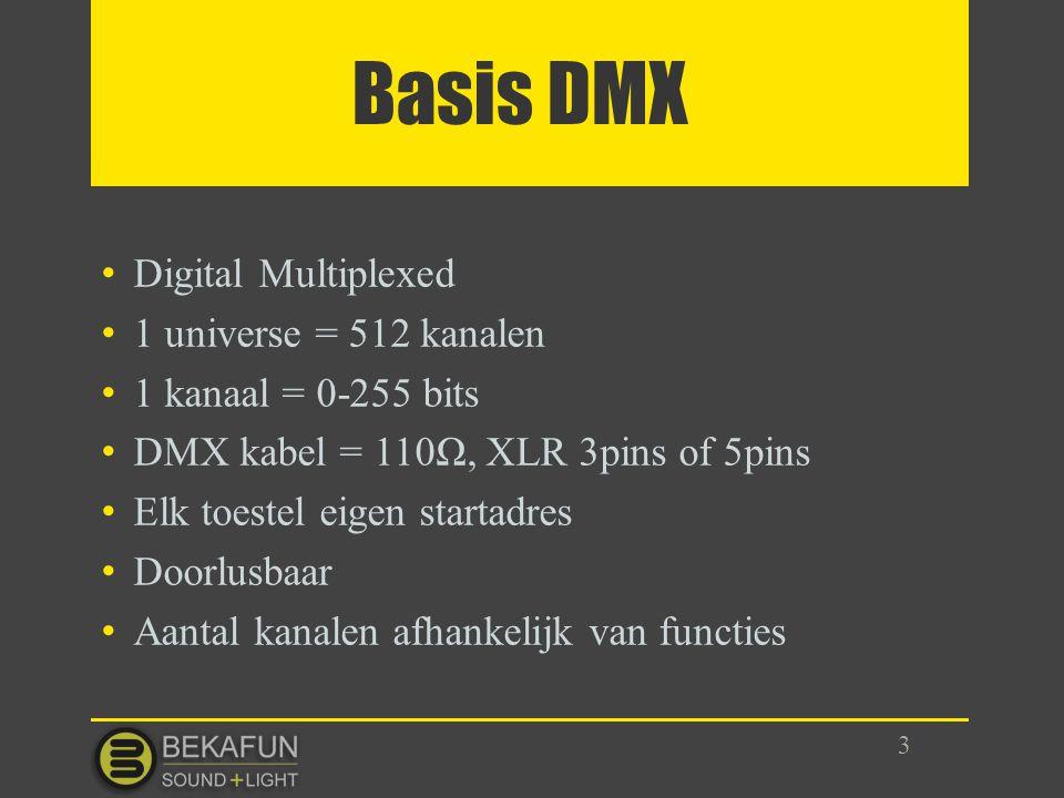 Basis DMX Digital Multiplexed 1 universe = 512 kanalen
