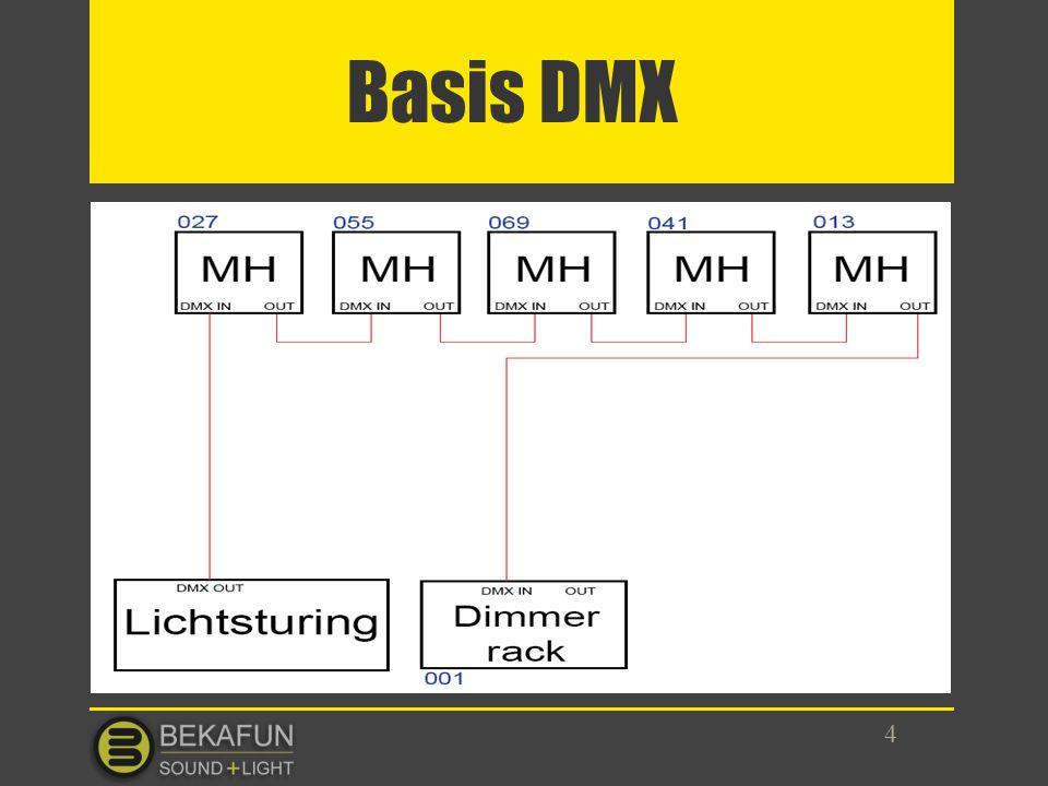 Basis DMX