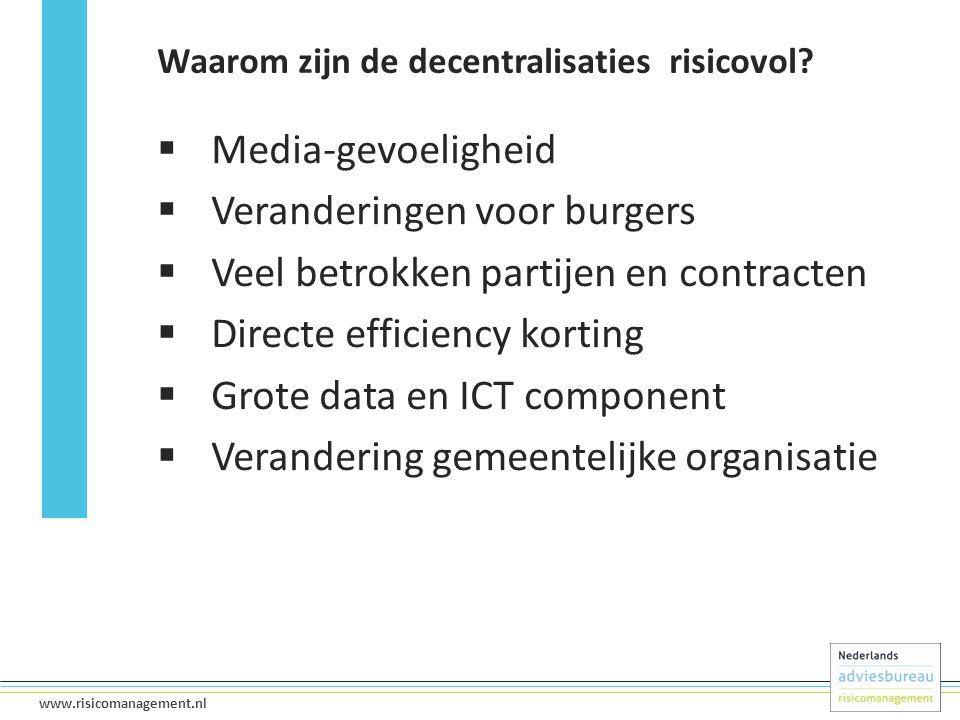 Veranderingen voor burgers Veel betrokken partijen en contracten