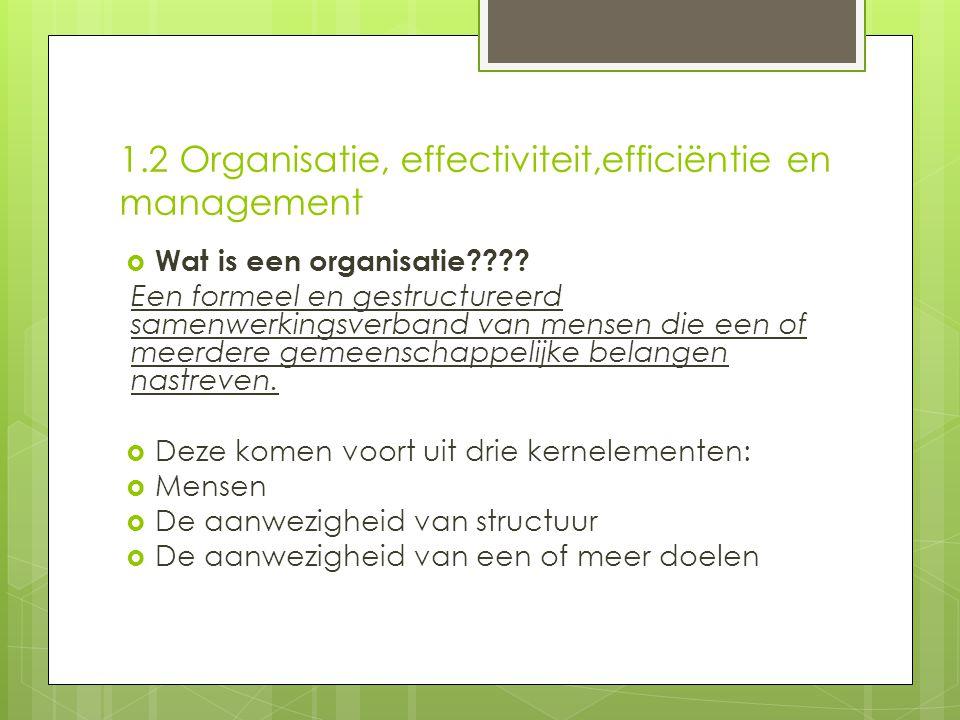 1.2 Organisatie, effectiviteit,efficiëntie en management