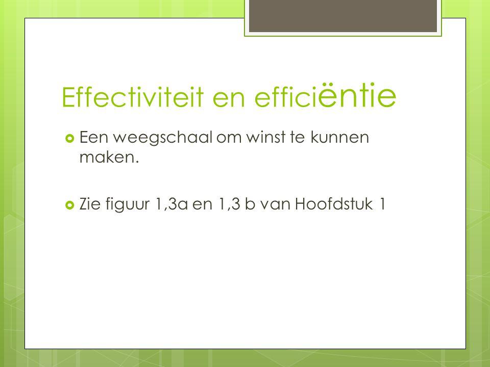 Effectiviteit en efficiëntie