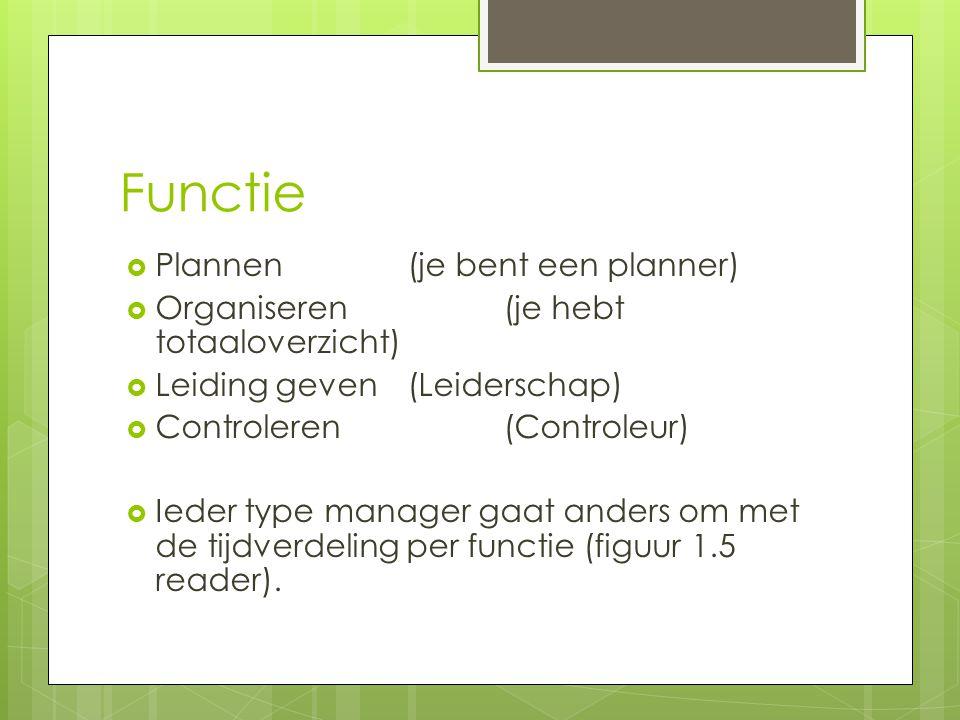 Functie Plannen (je bent een planner)