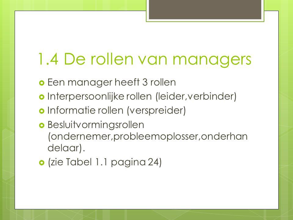 1.4 De rollen van managers Een manager heeft 3 rollen