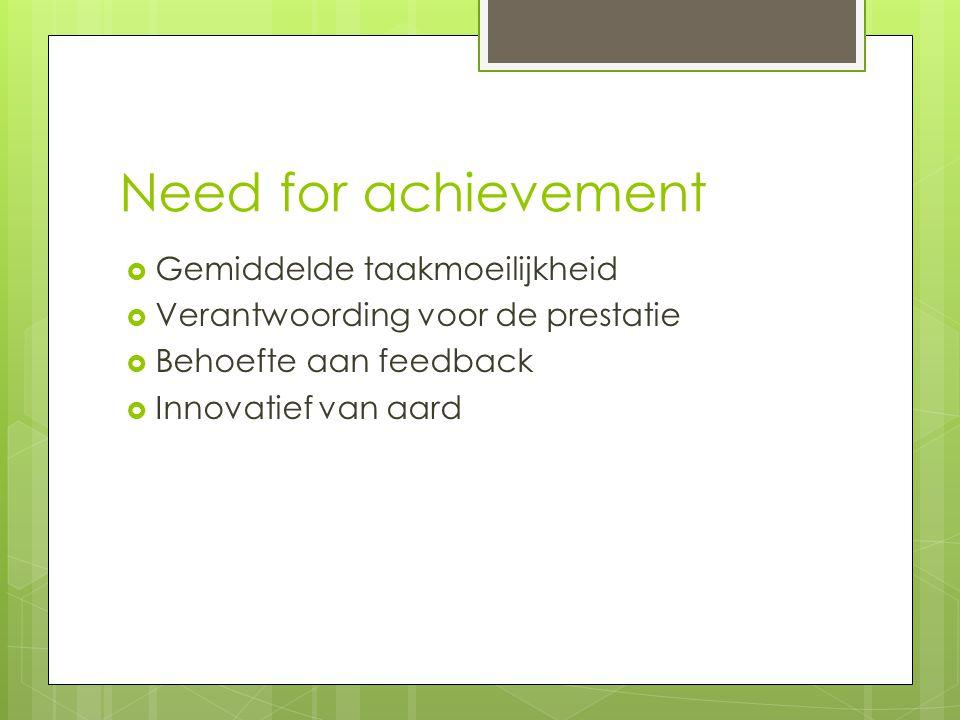 Need for achievement Gemiddelde taakmoeilijkheid