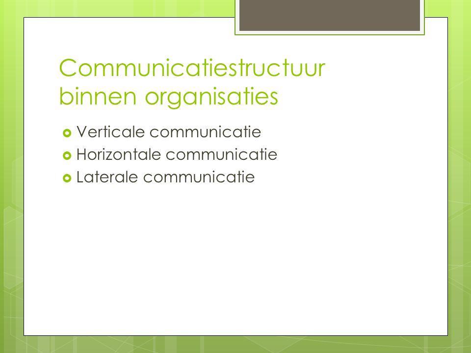 Communicatiestructuur binnen organisaties