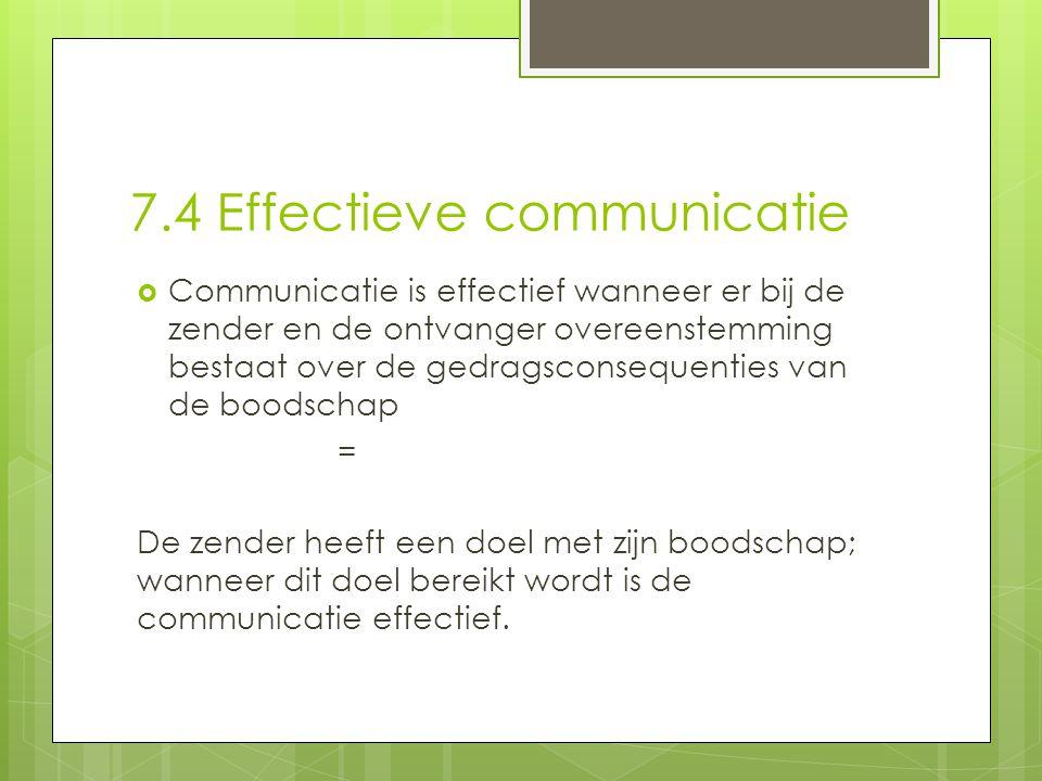7.4 Effectieve communicatie