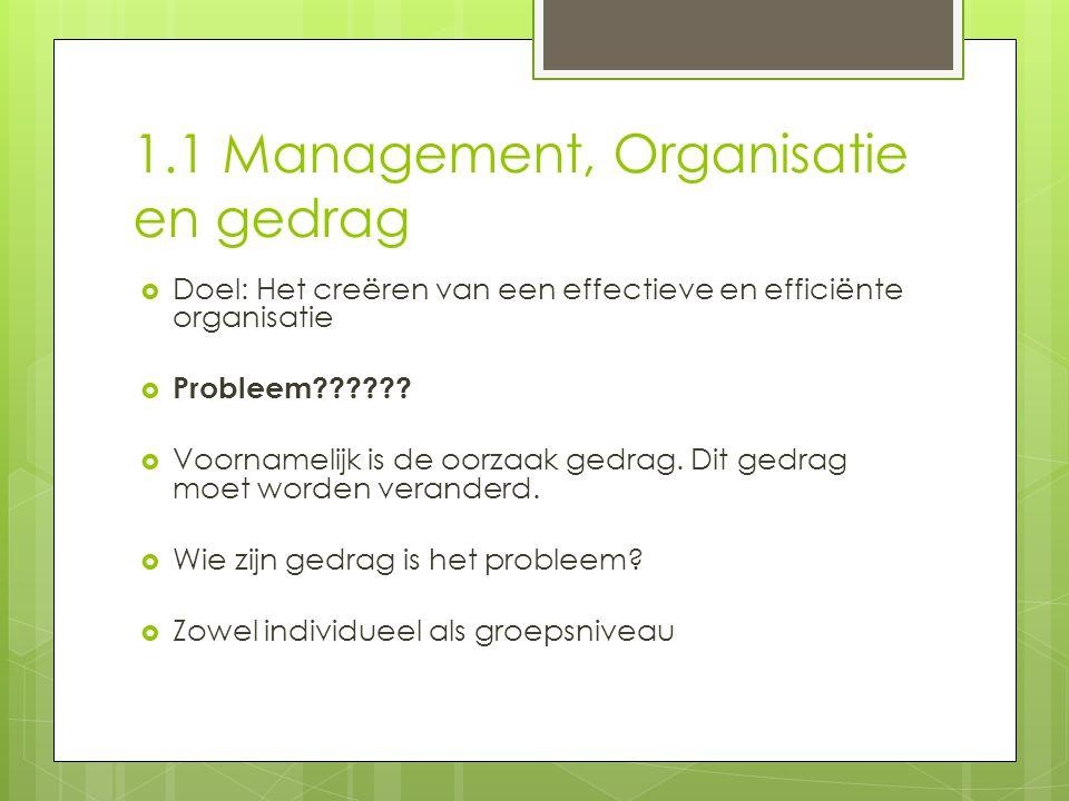 1.1 Management, Organisatie en gedrag