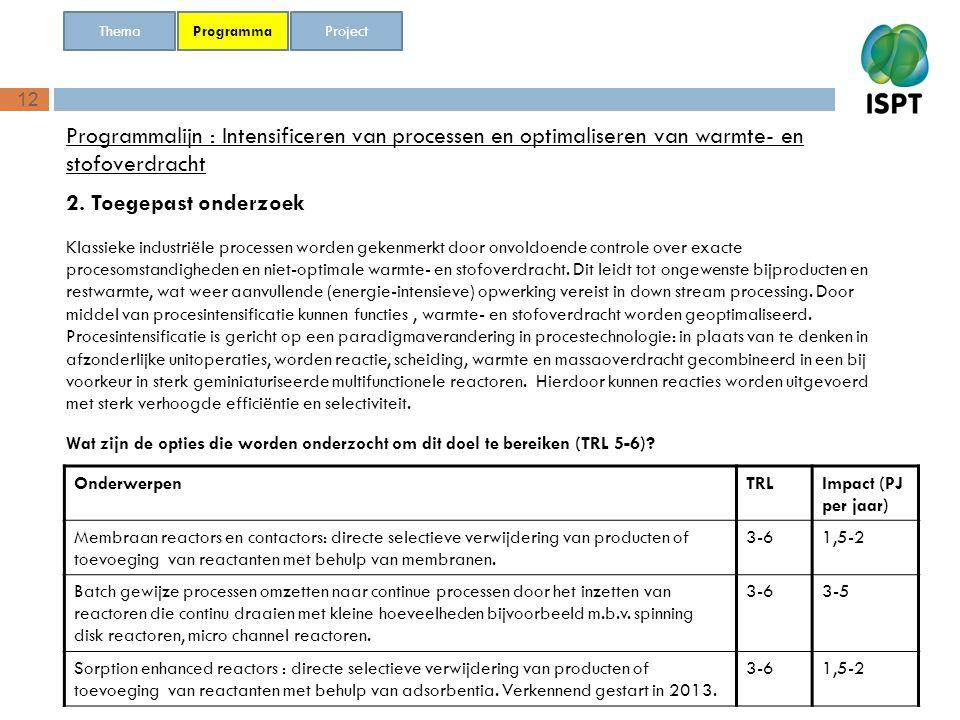 Thema Programma. Project. Programmalijn : Intensificeren van processen en optimaliseren van warmte- en stofoverdracht.