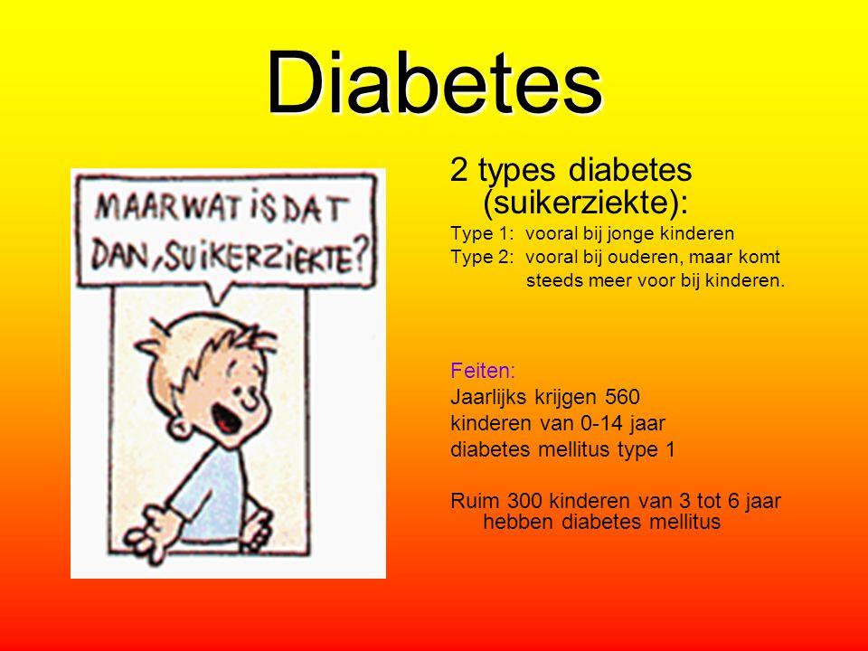 Diabetes 2 types diabetes (suikerziekte): Feiten: