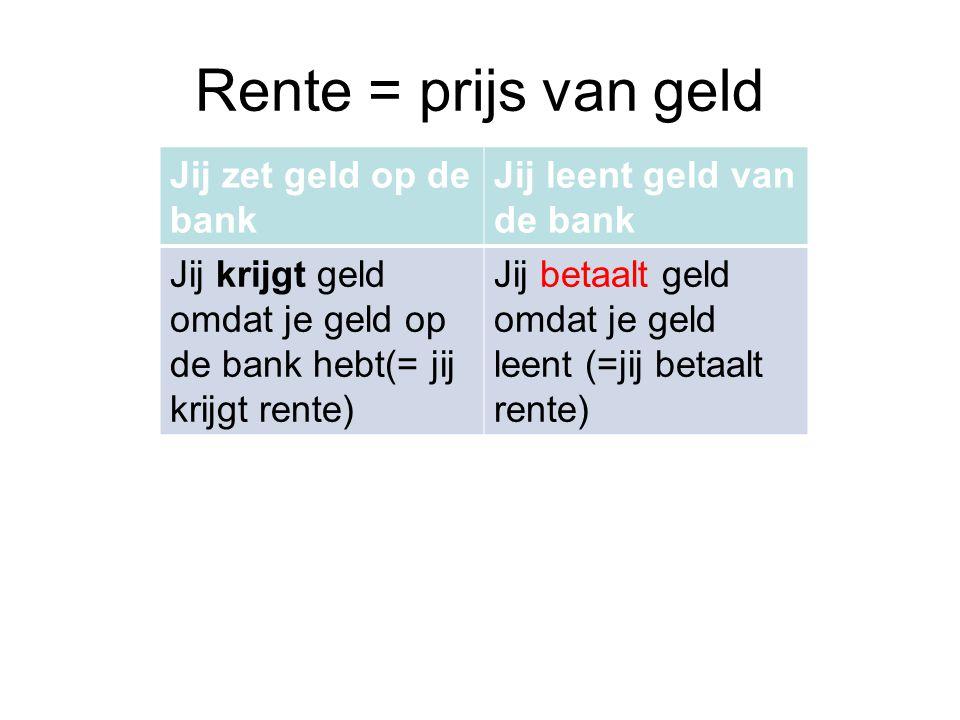 Rente = prijs van geld Jij zet geld op de bank