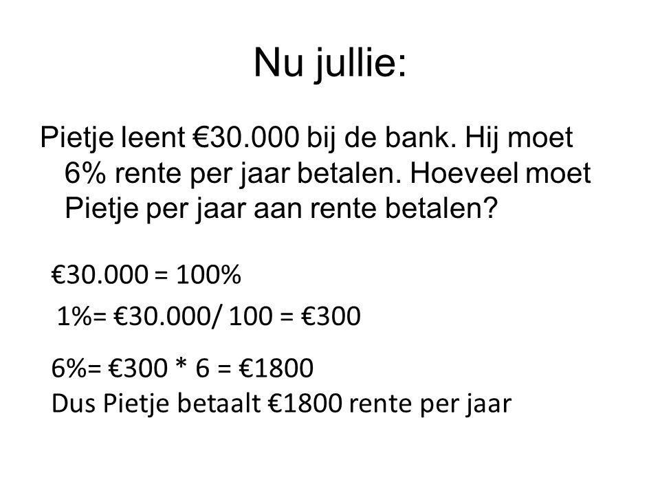 Nu jullie: Pietje leent €30.000 bij de bank. Hij moet 6% rente per jaar betalen. Hoeveel moet Pietje per jaar aan rente betalen
