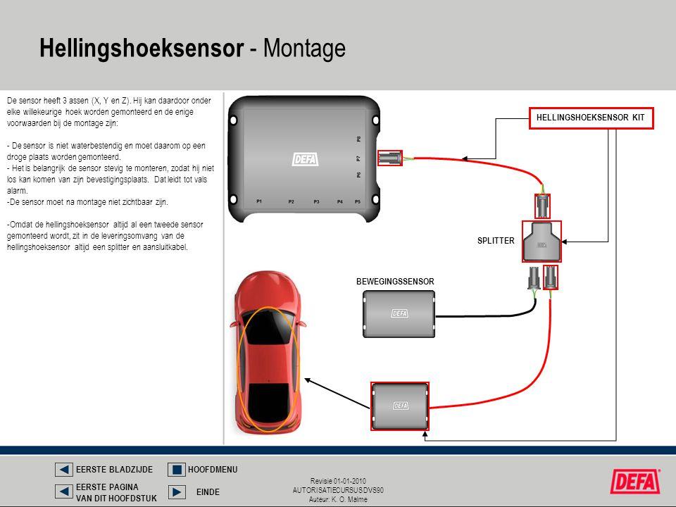 Hellingshoeksensor - Montage