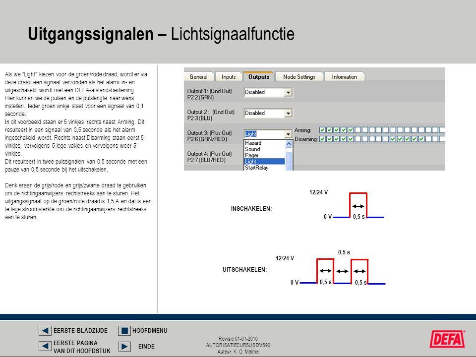 Uitgangssignalen – Lichtsignaalfunctie