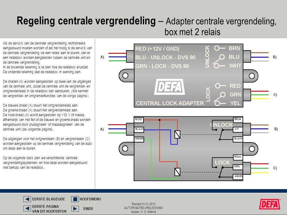 Regeling centrale vergrendeling – Adapter centrale vergrendeling,
