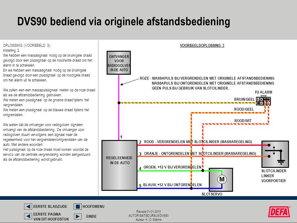 DVS90 bediend via originele afstandsbediening