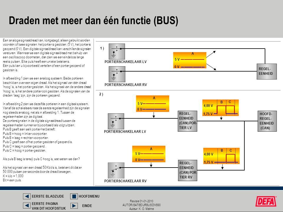 Draden met meer dan één functie (BUS)