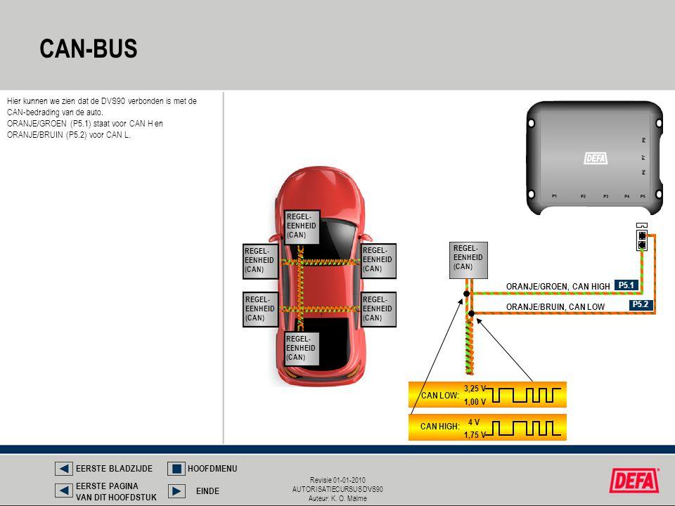 CAN-BUS Hier kunnen we zien dat de DVS90 verbonden is met de CAN-bedrading van de auto.