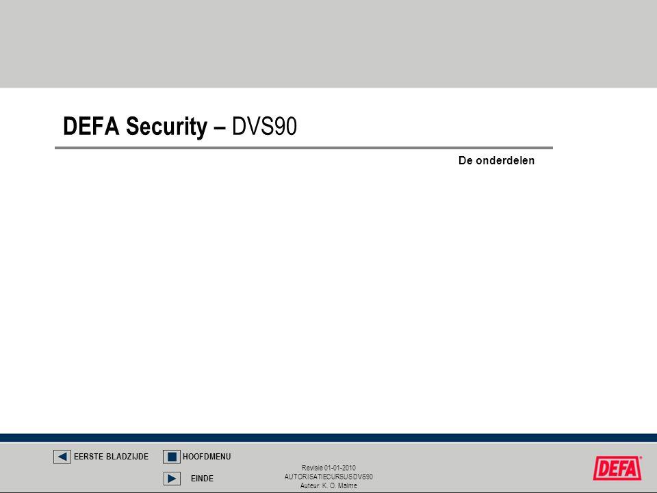 DEFA Security – DVS90 De onderdelen EERSTE BLADZIJDE HOOFDMENU EINDE