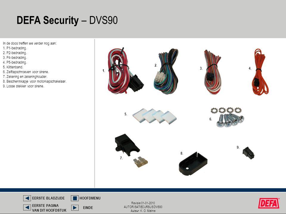 DEFA Security – DVS90 In de doos treffen we verder nog aan: