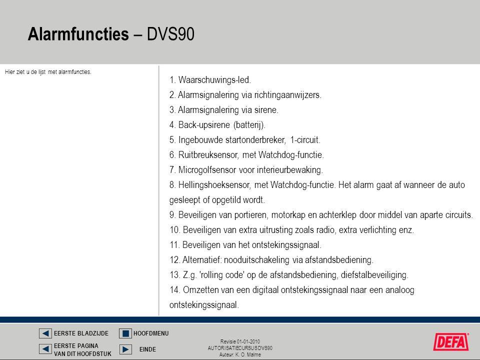 Alarmfuncties – DVS90 1. Waarschuwings-led.
