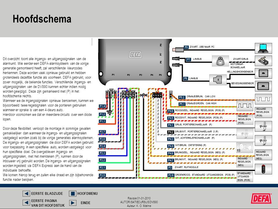 Hoofdschema ZWART, USB NAAR PC.