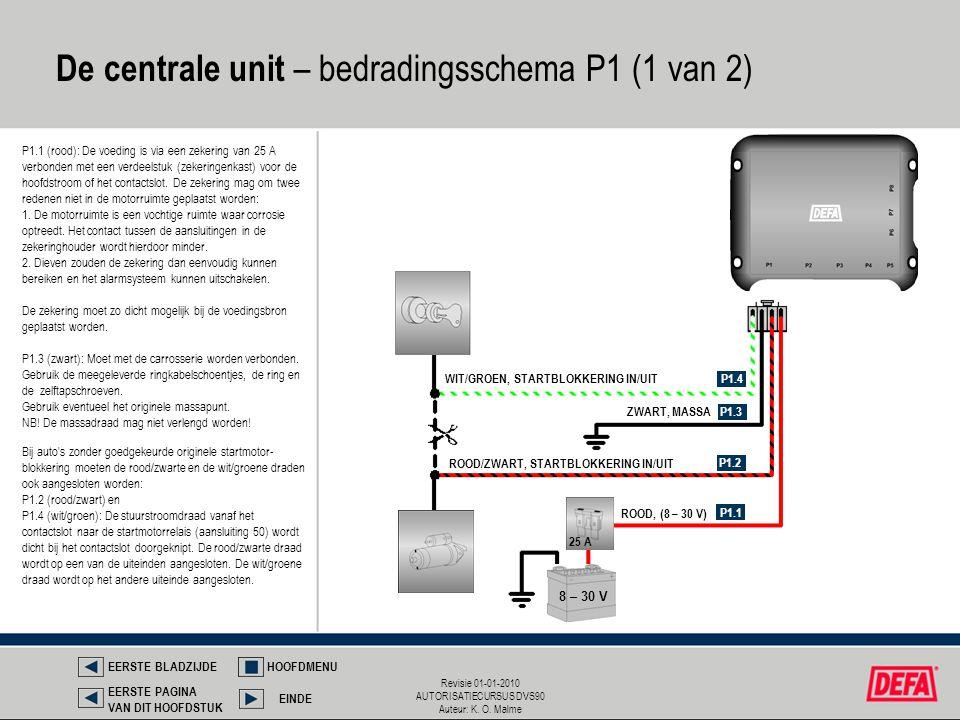 De centrale unit – bedradingsschema P1 (1 van 2)
