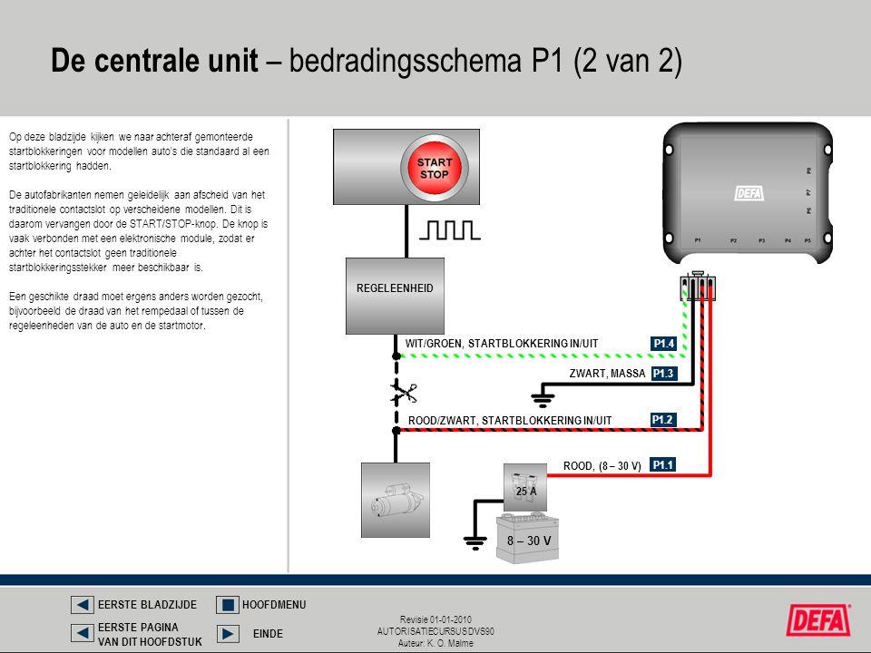 De centrale unit – bedradingsschema P1 (2 van 2)