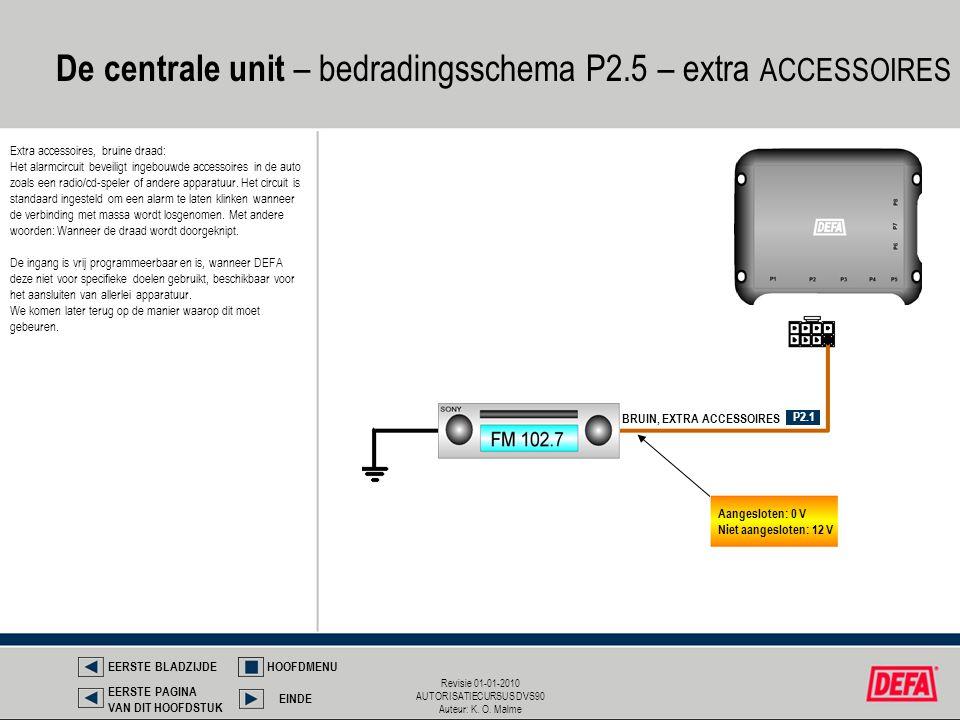 De centrale unit – bedradingsschema P2.5 – extra ACCESSOIRES