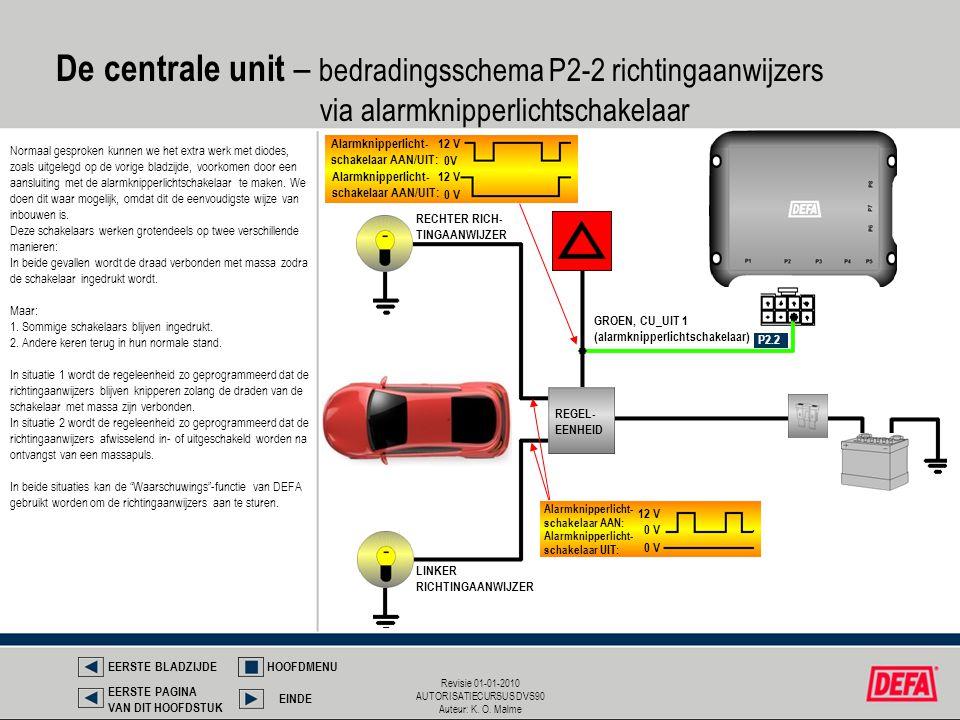 De centrale unit – bedradingsschema P2-2 richtingaanwijzers via alarmknipperlichtschakelaar