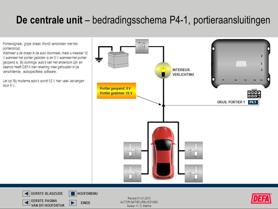 De centrale unit – bedradingsschema P4-1, portieraansluitingen