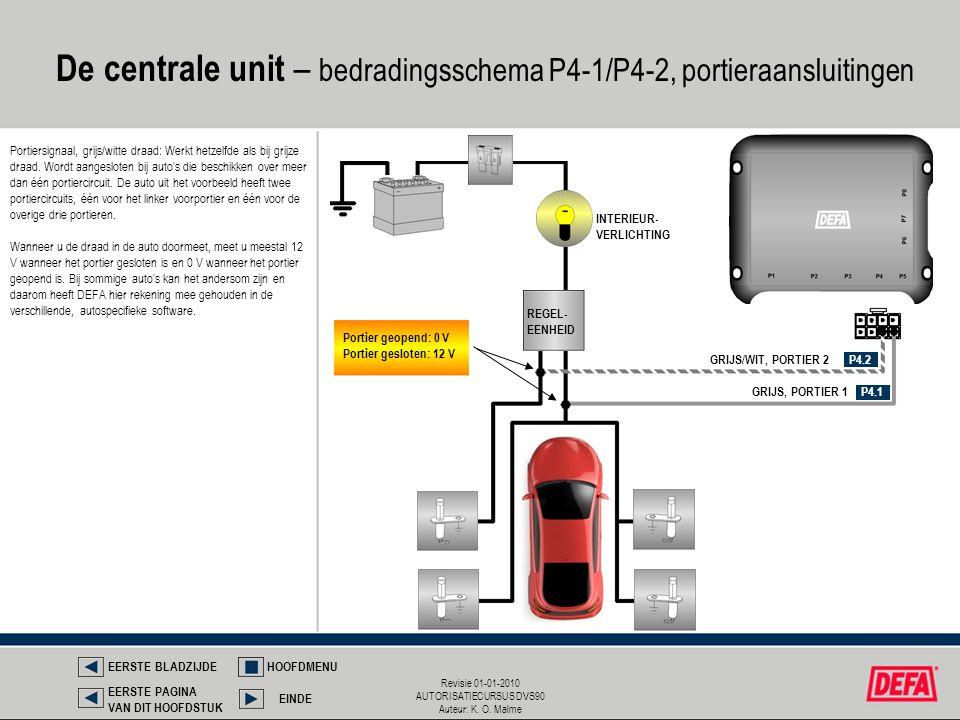 De centrale unit – bedradingsschema P4-1/P4-2, portieraansluitingen