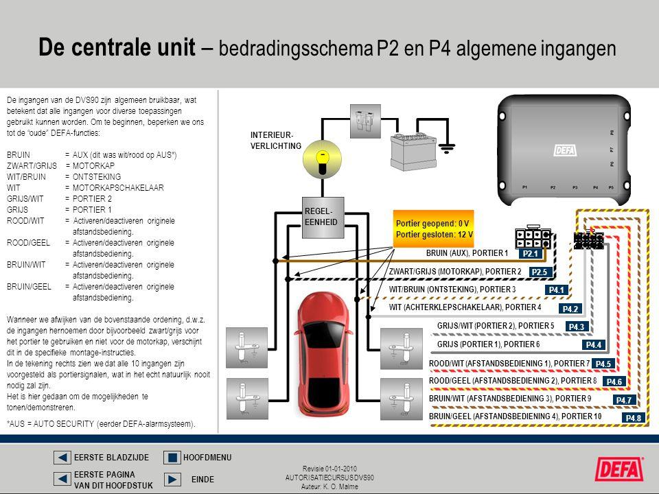 De centrale unit – bedradingsschema P2 en P4 algemene ingangen