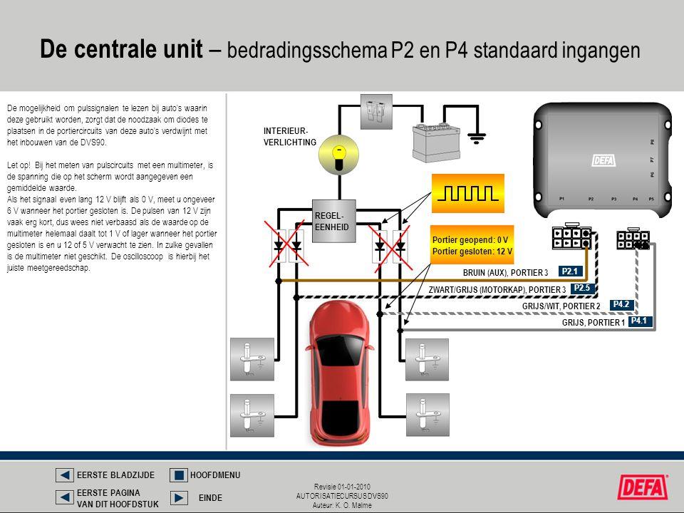 De centrale unit – bedradingsschema P2 en P4 standaard ingangen