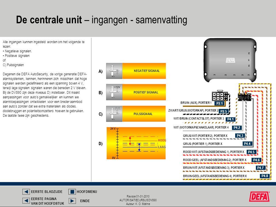 De centrale unit – ingangen - samenvatting